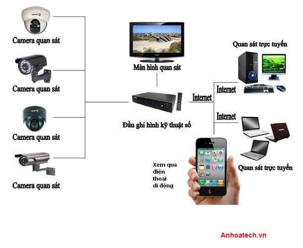 Camera IP Dome hồng ngoại 4.0 Megapixel HIKVISION DS-2CD2126G1-I