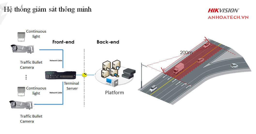 Lắp đặt hệ thống camera đo tốc độ và nhận dạng biển số
